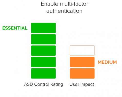 enable-multi-factor
