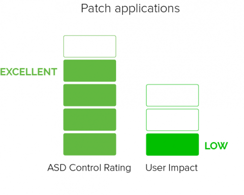 patch-applications