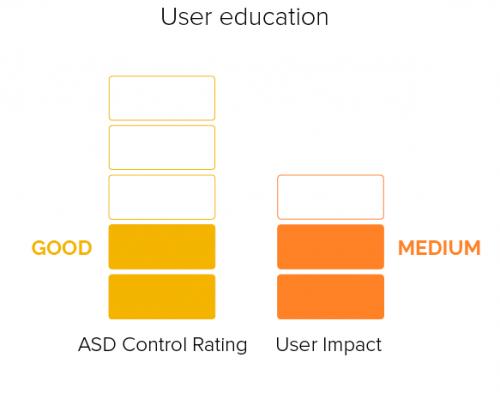 user-education